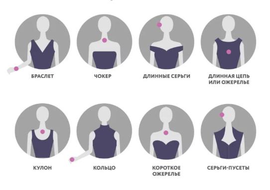 как выбрать украшение к вырезу платья