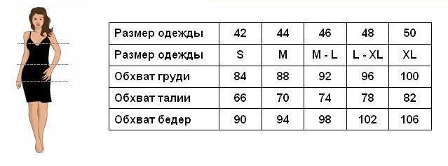 Российские размеры платьев